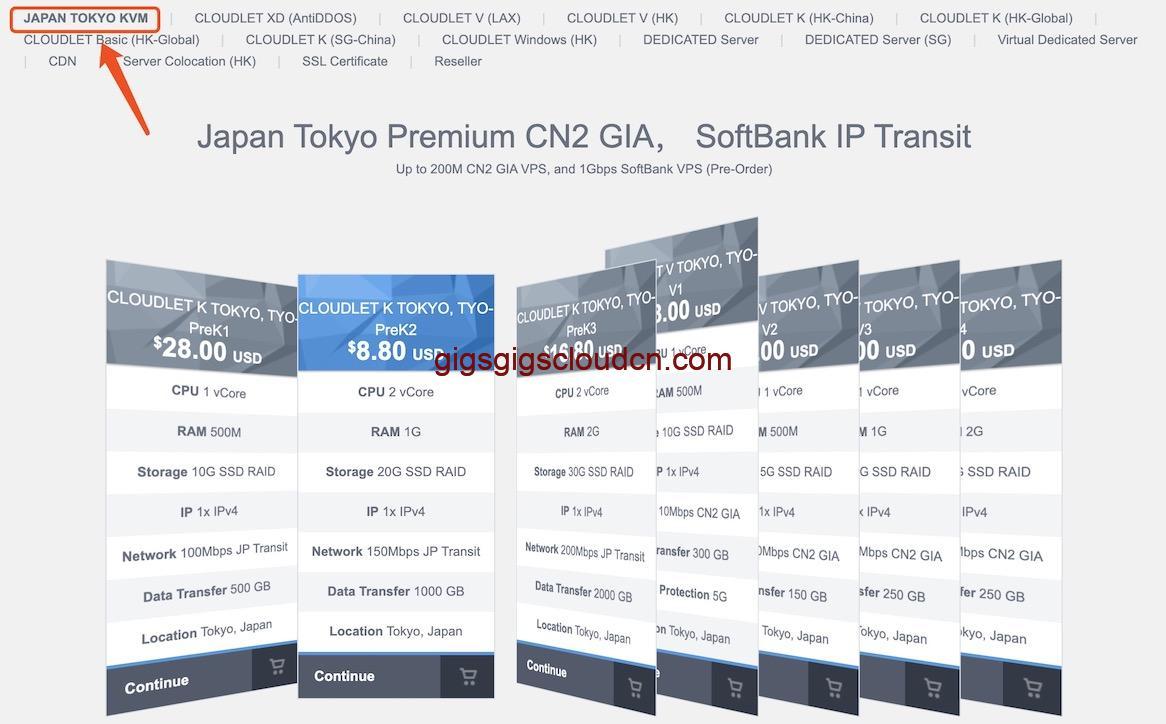 GigsGigsCloud日本